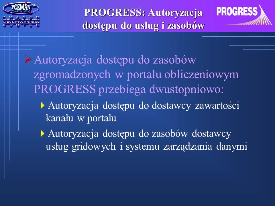 PROGRESS: Autoryzacja dostępu do usług i zasobów