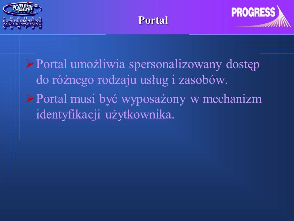 Portal musi być wyposażony w mechanizm identyfikacji użytkownika.