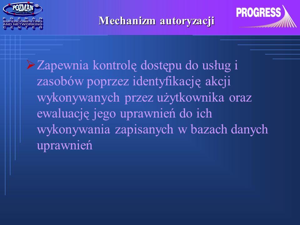 Mechanizm autoryzacji