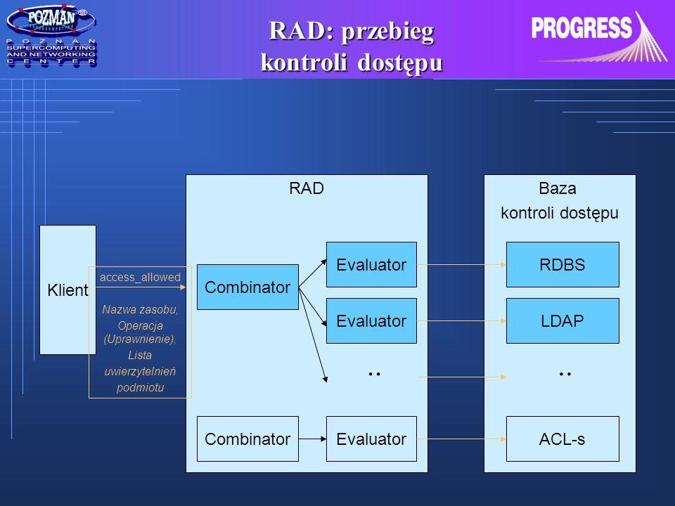 RAD: przebieg kontroli dostępu