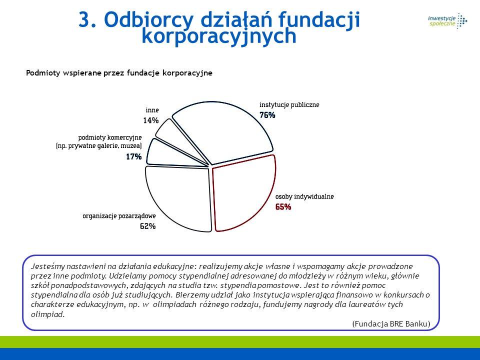 3. Odbiorcy działań fundacji korporacyjnych