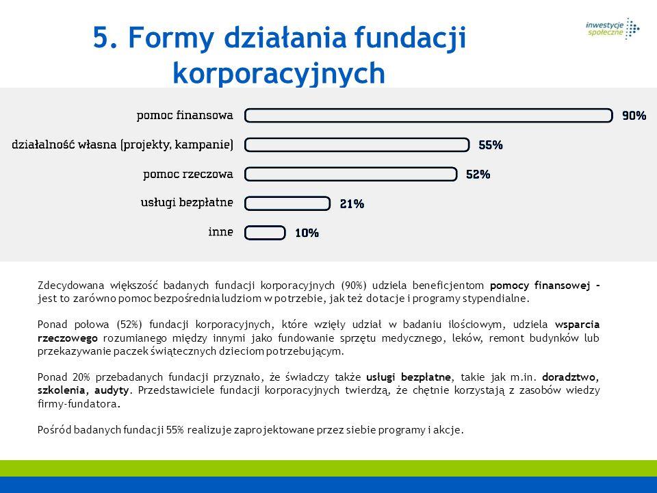 5. Formy działania fundacji korporacyjnych