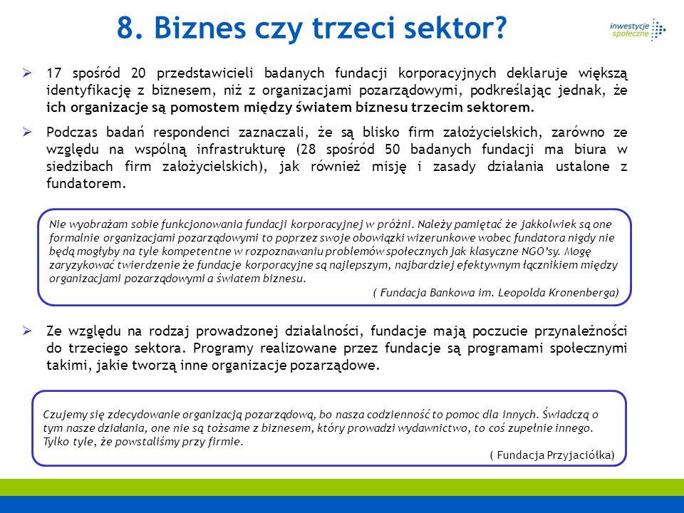 8. Biznes czy trzeci sektor