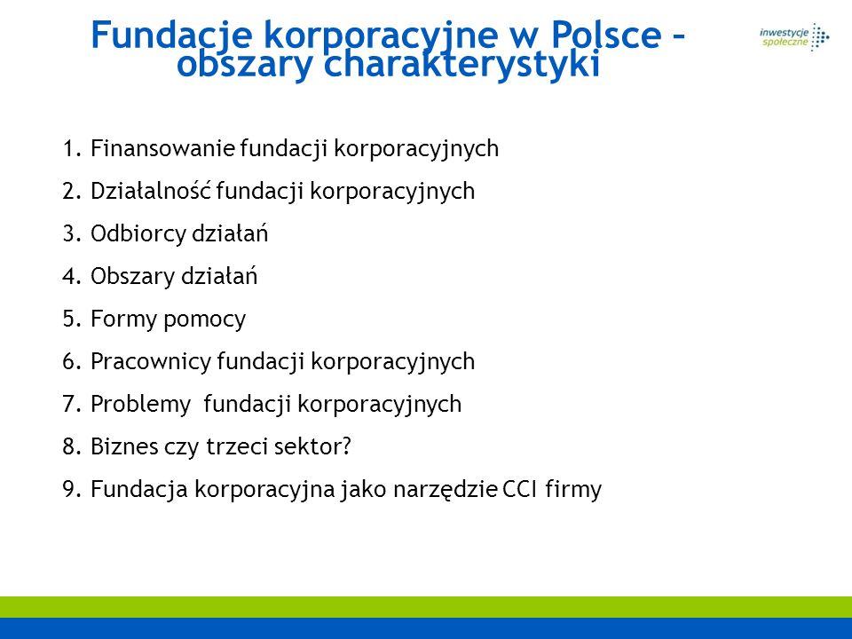 Fundacje korporacyjne w Polsce – obszary charakterystyki