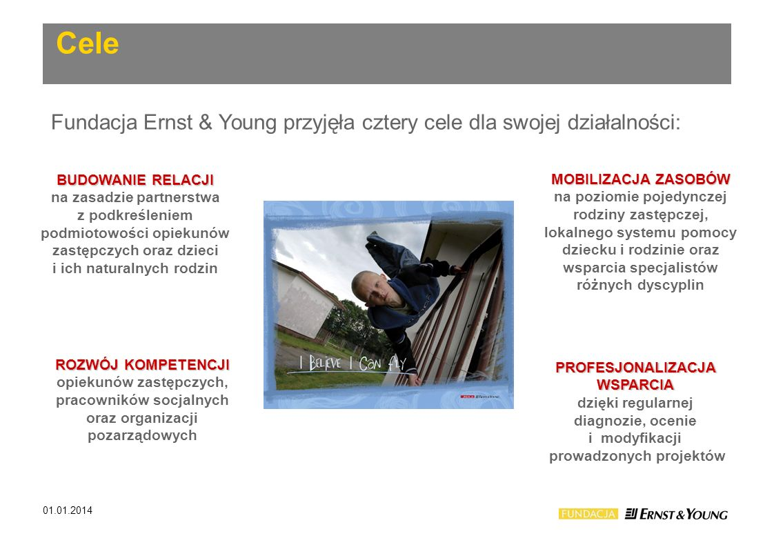 Cele Fundacja Ernst & Young przyjęła cztery cele dla swojej działalności: