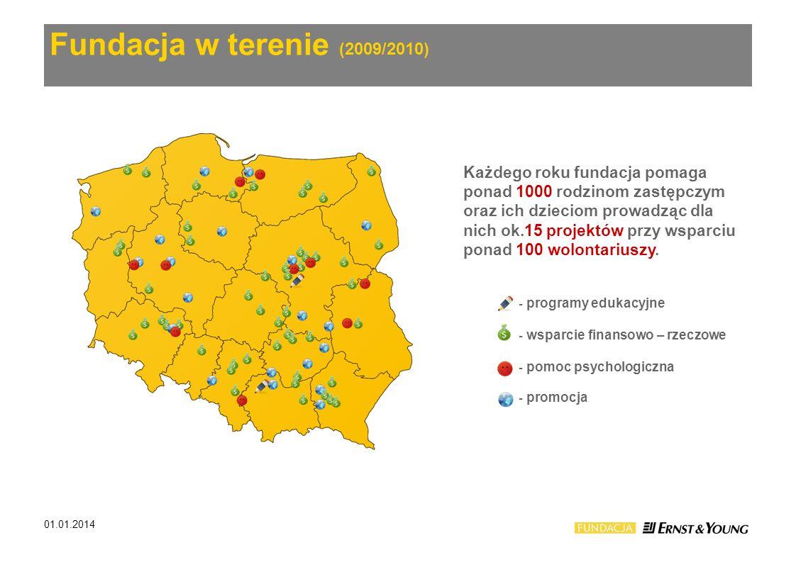 Fundacja w terenie (2009/2010)