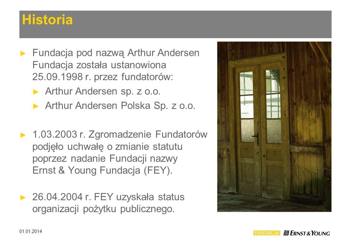 Historia Fundacja pod nazwą Arthur Andersen Fundacja została ustanowiona 25.09.1998 r. przez fundatorów: