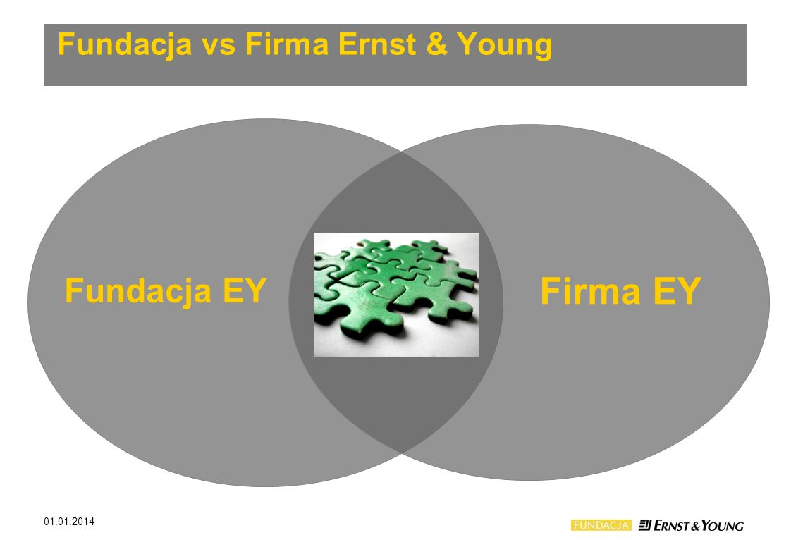 Fundacja vs Firma Ernst & Young