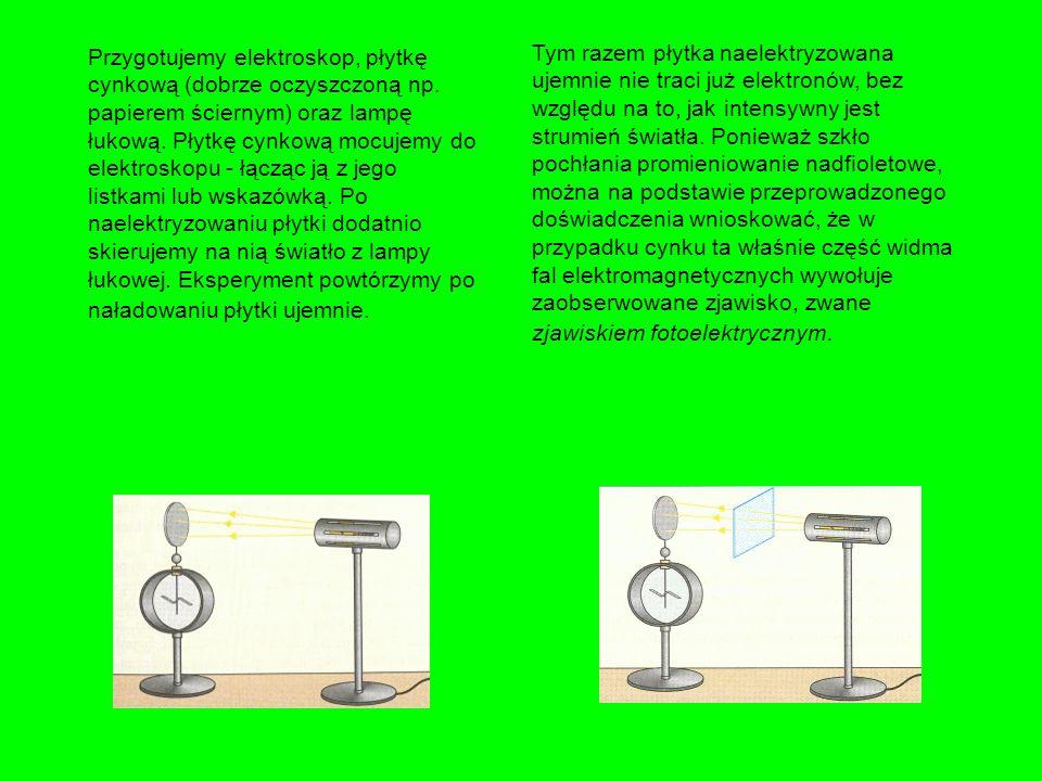 Przygotujemy elektroskop, płytkę cynkową (dobrze oczyszczoną np