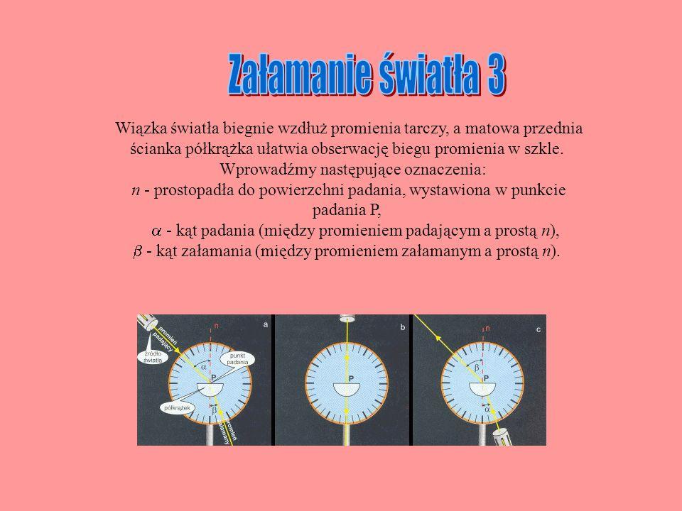 Załamanie światła 3 Wiązka światła biegnie wzdłuż promienia tarczy, a matowa przednia ścianka półkrążka ułatwia obserwację biegu promienia w szkle.