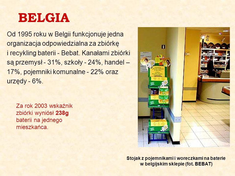 BELGIA Od 1995 roku w Belgii funkcjonuje jedna