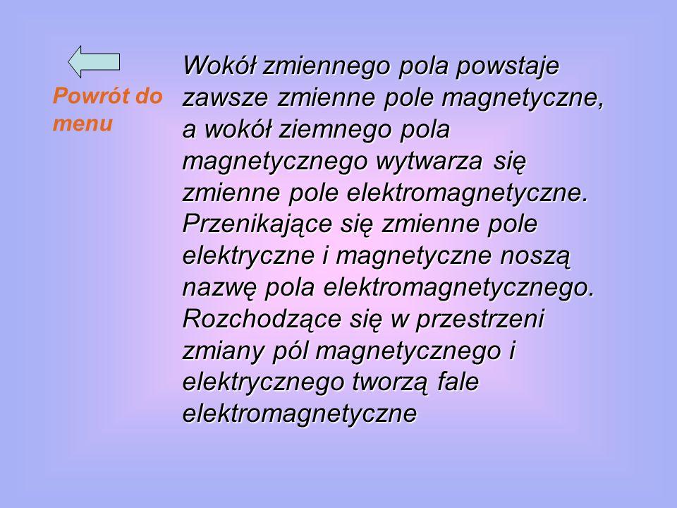 Wokół zmiennego pola powstaje zawsze zmienne pole magnetyczne, a wokół ziemnego pola magnetycznego wytwarza się zmienne pole elektromagnetyczne. Przenikające się zmienne pole elektryczne i magnetyczne noszą nazwę pola elektromagnetycznego. Rozchodzące się w przestrzeni zmiany pól magnetycznego i elektrycznego tworzą fale elektromagnetyczne