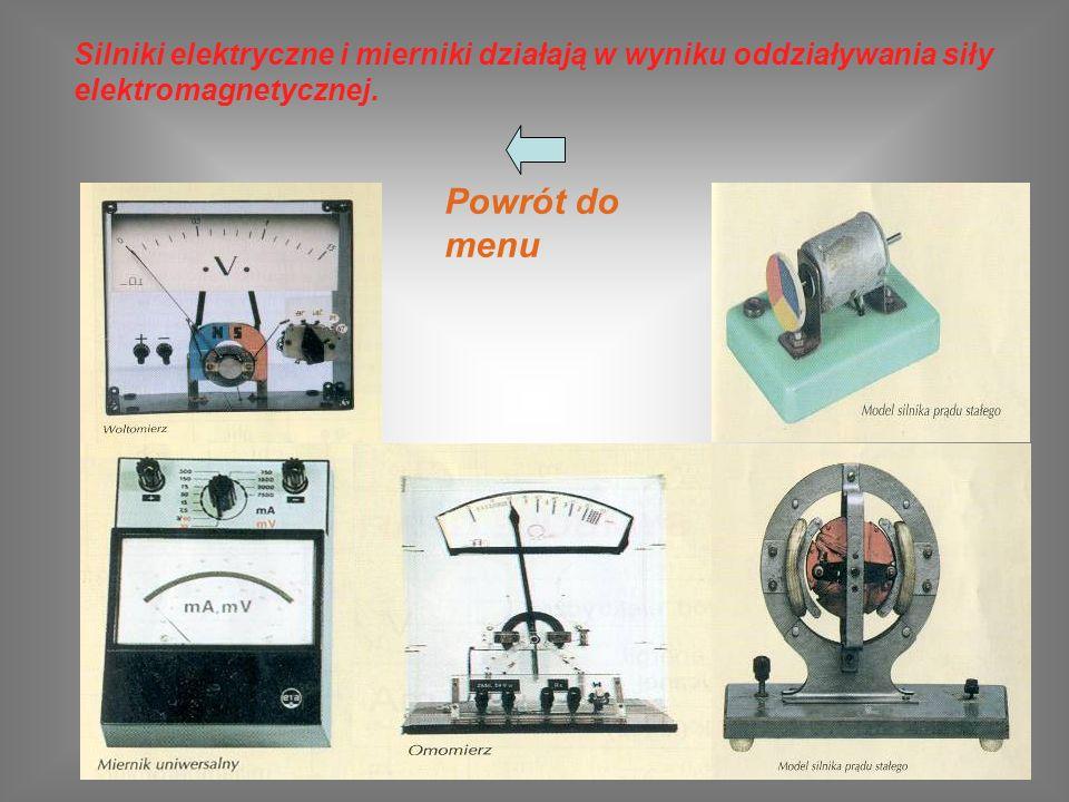Silniki elektryczne i mierniki działają w wyniku oddziaływania siły elektromagnetycznej.