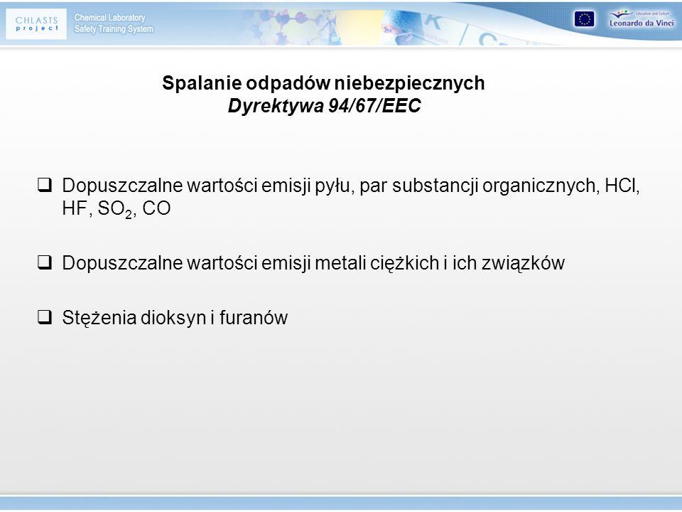Spalanie odpadów niebezpiecznych Dyrektywa 94/67/EEC