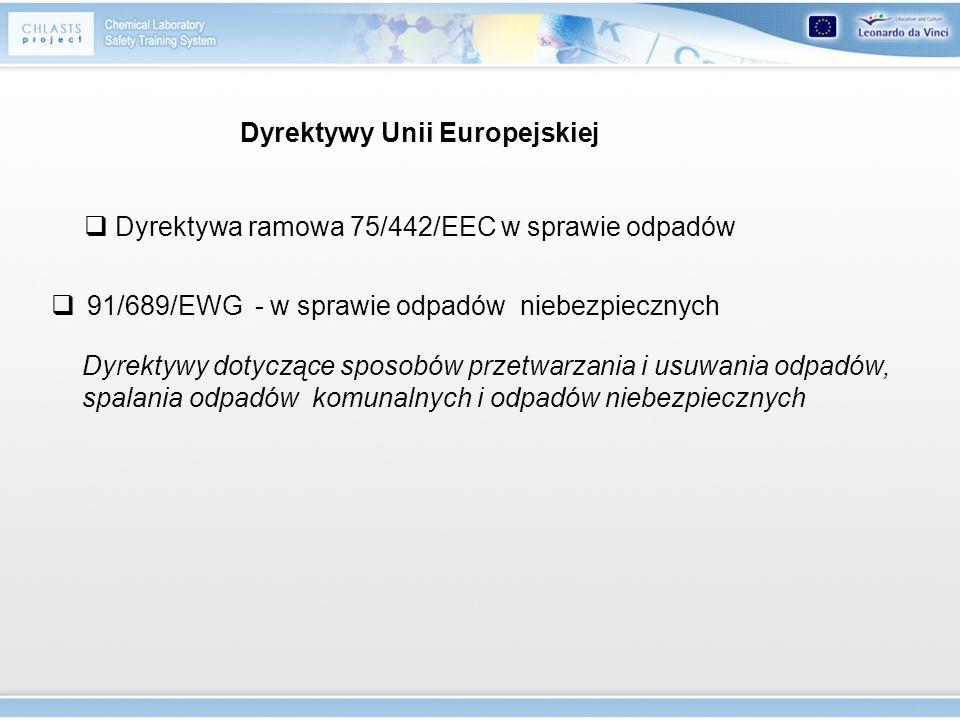 Dyrektywy Unii Europejskiej