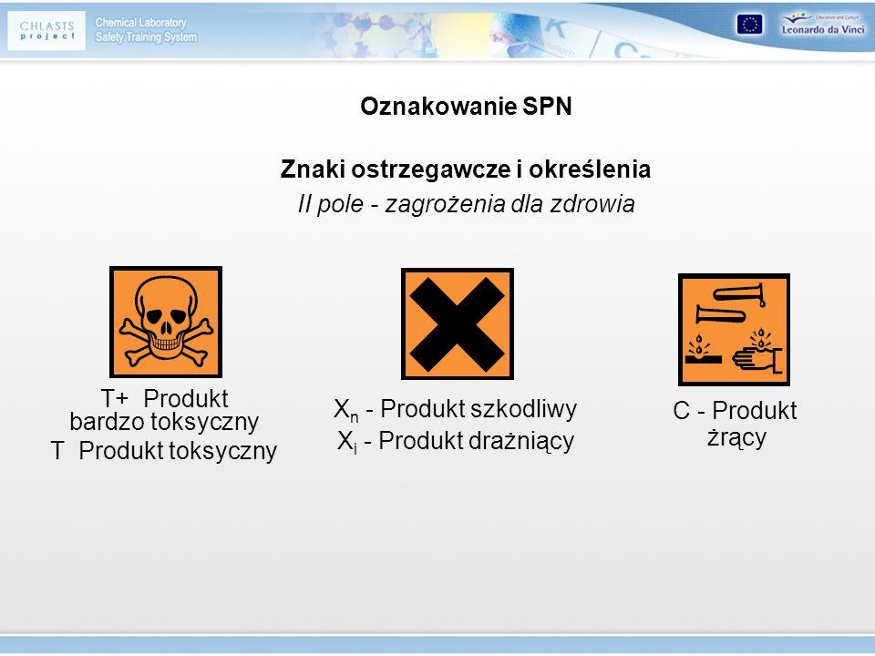 Znaki ostrzegawcze i określenia