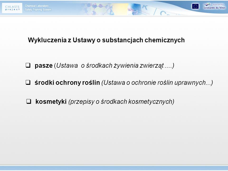 Wykluczenia z Ustawy o substancjach chemicznych