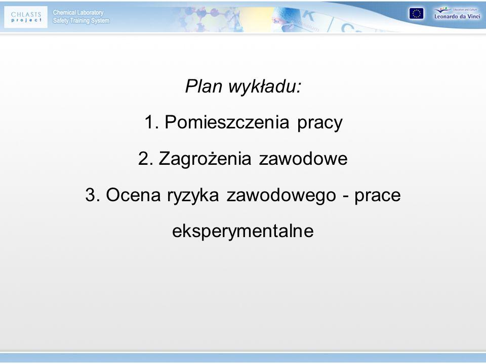 Plan wykładu: 1. Pomieszczenia pracy 2. Zagrożenia zawodowe 3