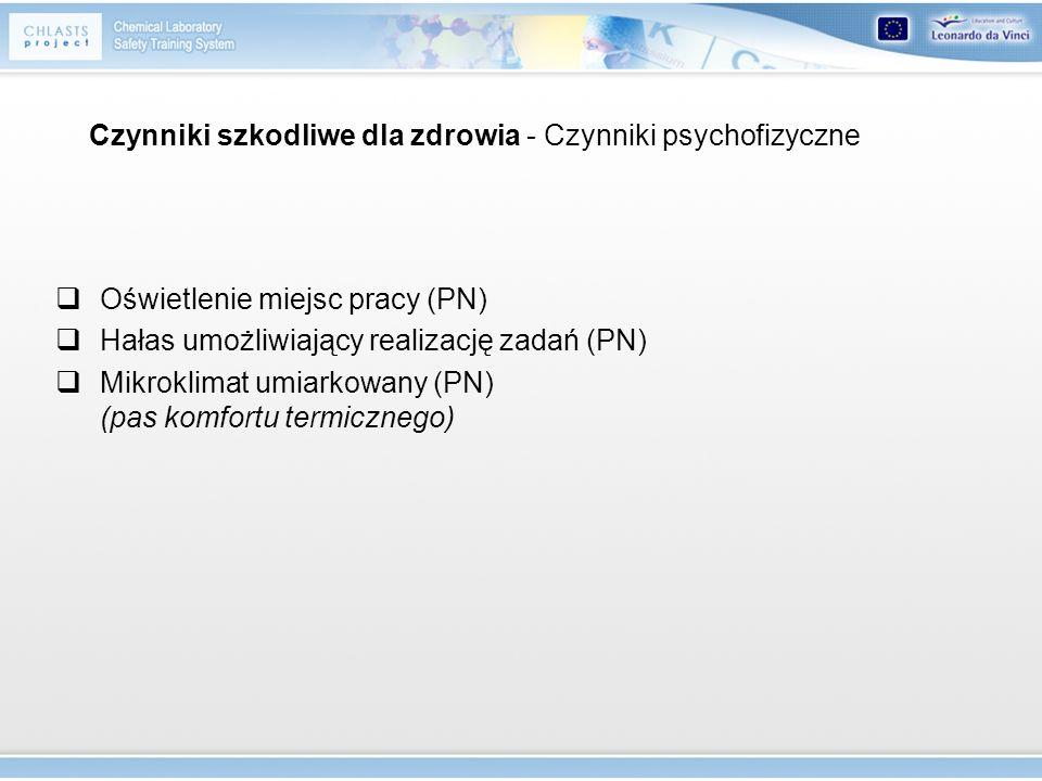 Czynniki szkodliwe dla zdrowia - Czynniki psychofizyczne