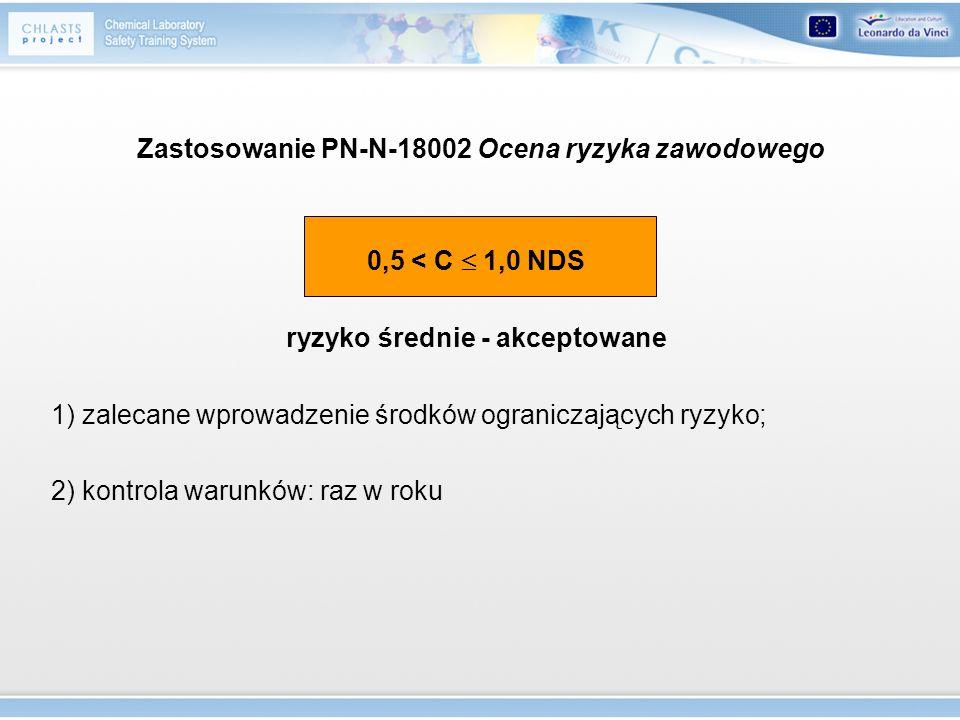 Zastosowanie PN-N-18002 Ocena ryzyka zawodowego