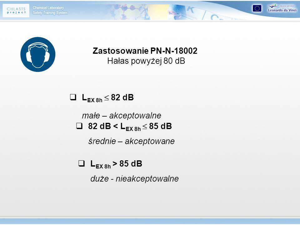 Zastosowanie PN-N-18002 Hałas powyżej 80 dB