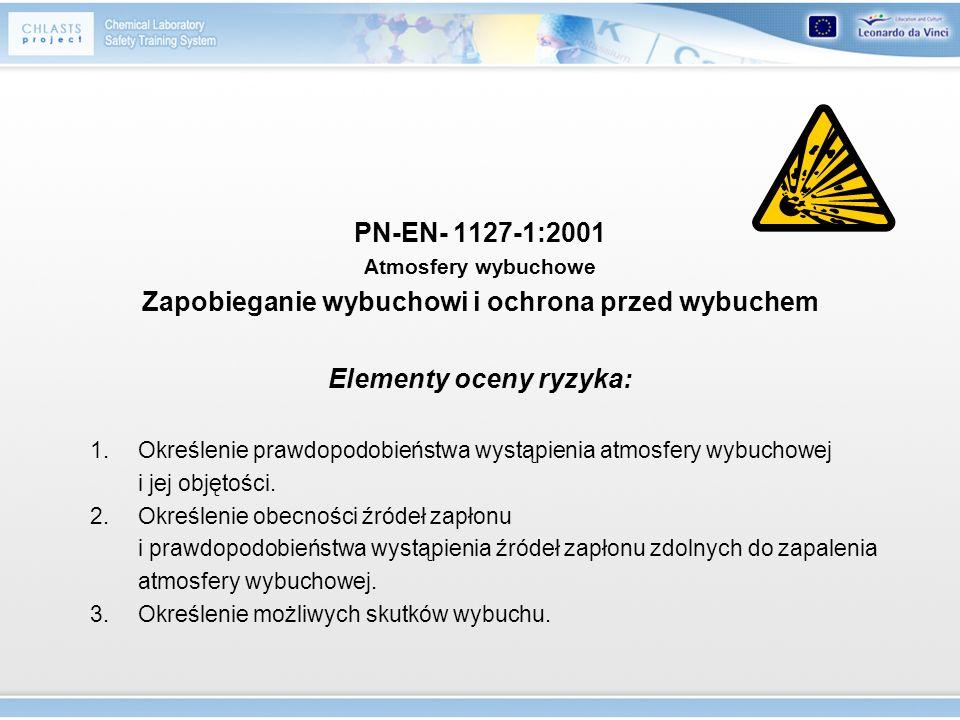 PN-EN- 1127-1:2001 Atmosfery wybuchowe Zapobieganie wybuchowi i ochrona przed wybuchem Elementy oceny ryzyka: