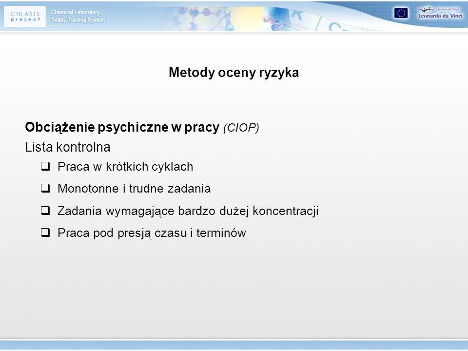 Obciążenie psychiczne w pracy (CIOP) Lista kontrolna