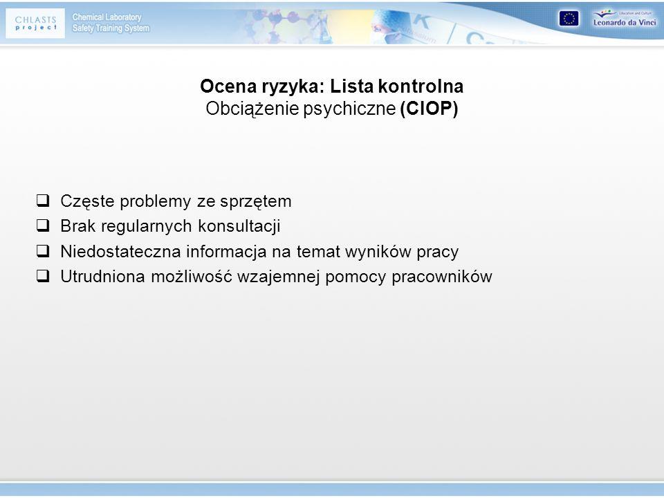 Ocena ryzyka: Lista kontrolna Obciążenie psychiczne (CIOP)