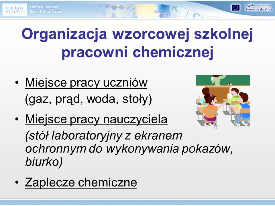 Organizacja wzorcowej szkolnej pracowni chemicznej