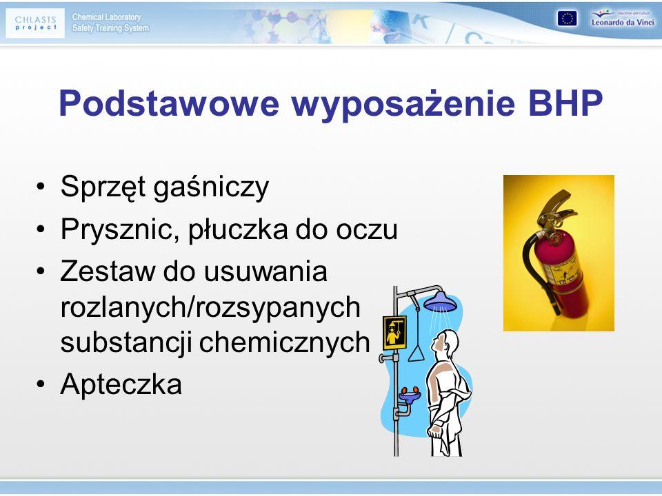 Podstawowe wyposażenie BHP