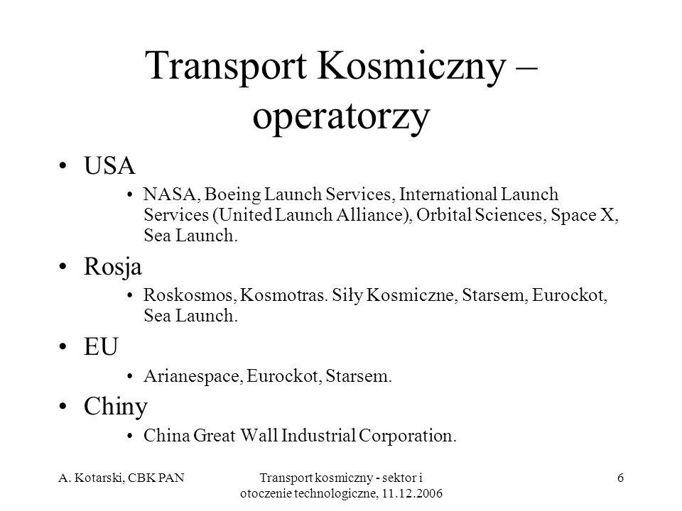 Transport Kosmiczny – operatorzy