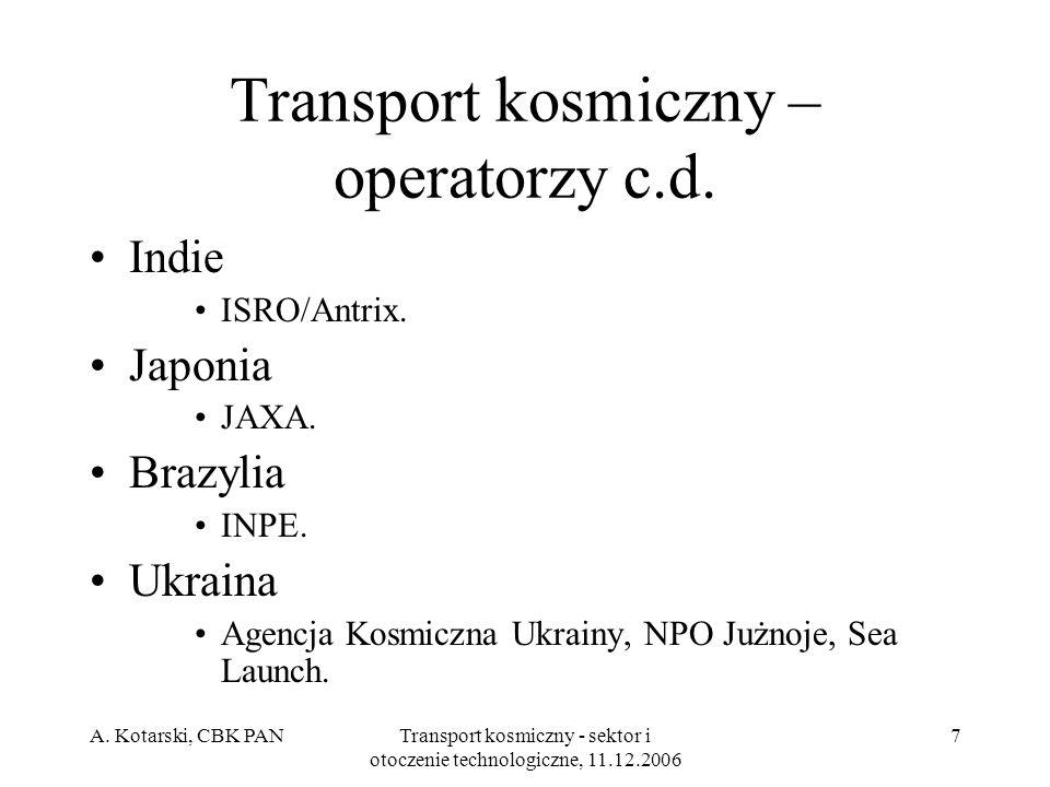 Transport kosmiczny – operatorzy c.d.