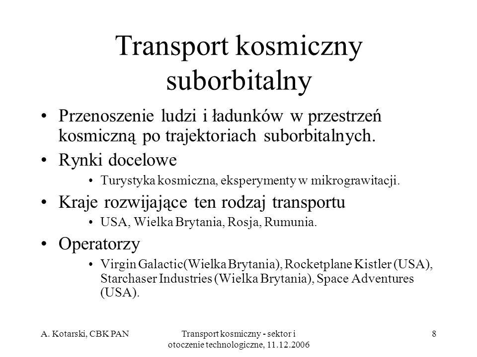 Transport kosmiczny suborbitalny