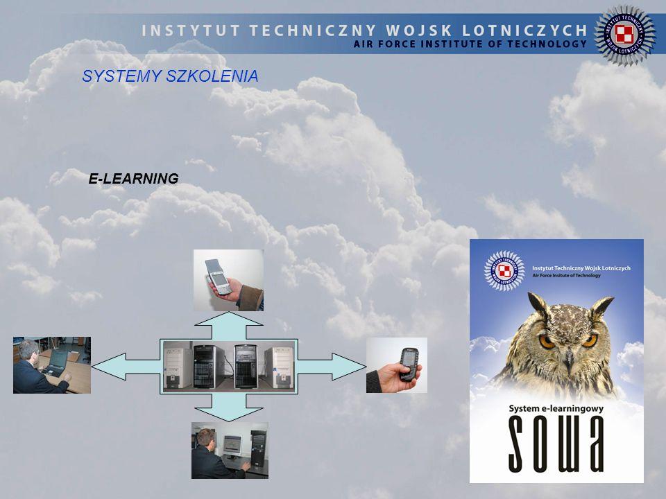 SYSTEMY SZKOLENIA E-LEARNING