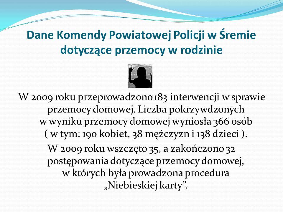 Dane Komendy Powiatowej Policji w Śremie dotyczące przemocy w rodzinie