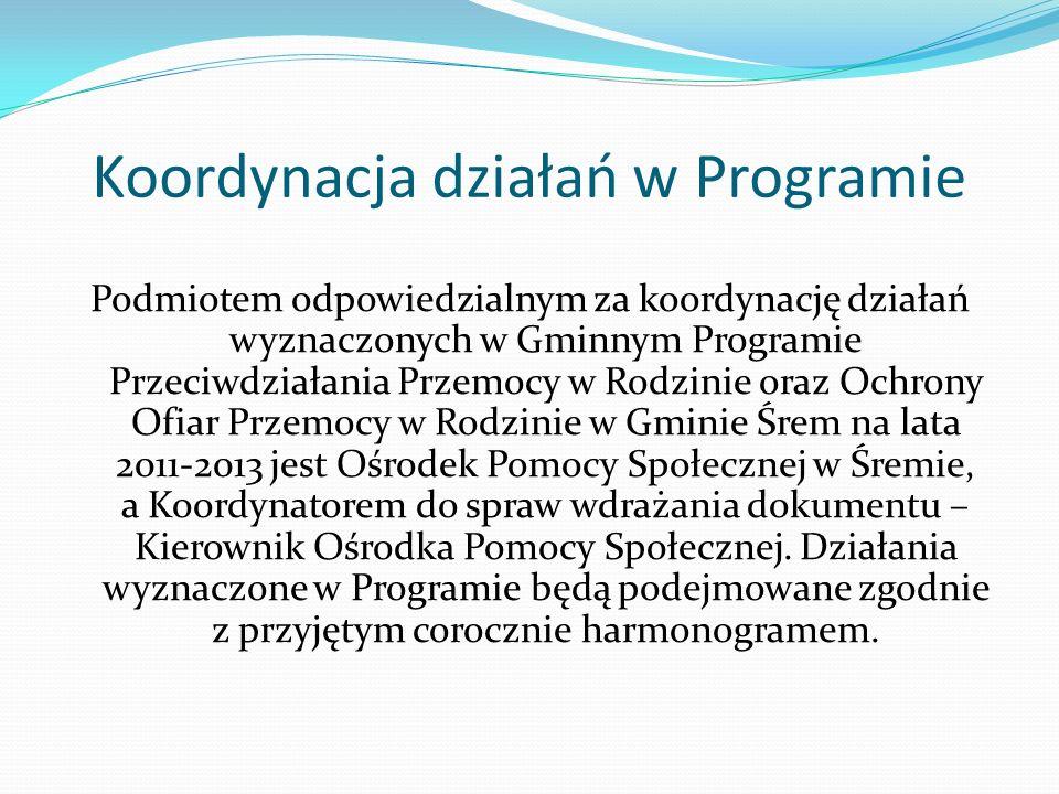 Koordynacja działań w Programie