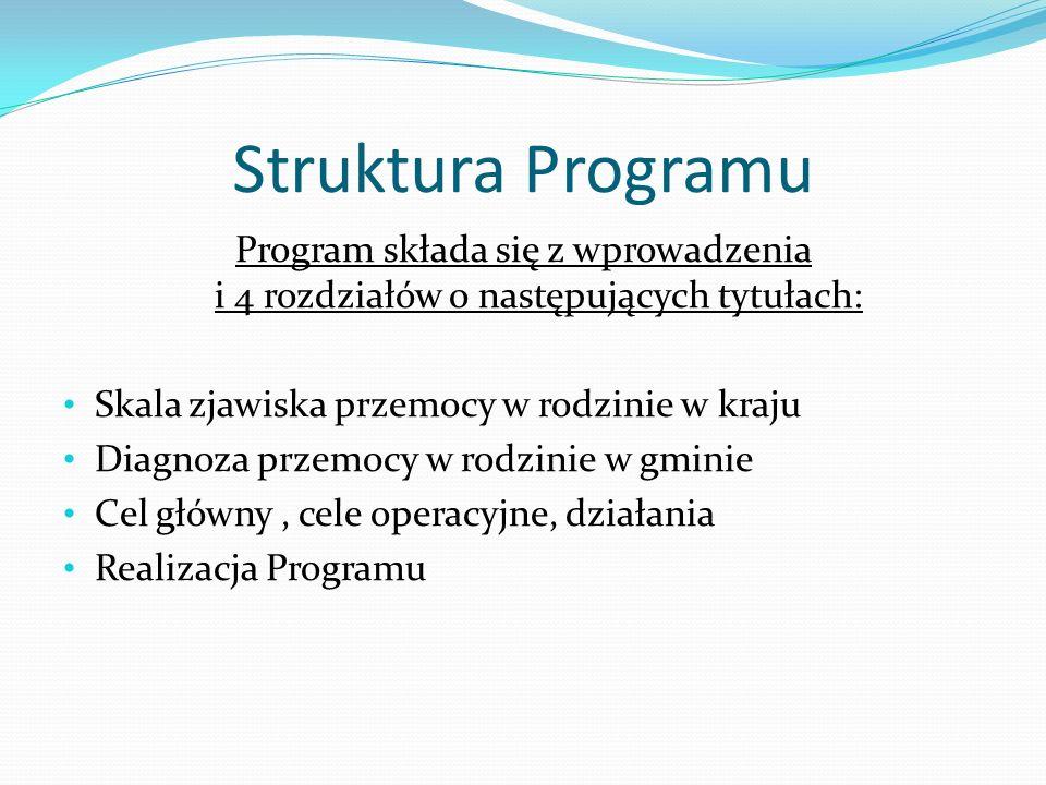 Struktura Programu Program składa się z wprowadzenia i 4 rozdziałów o następujących tytułach: Skala zjawiska przemocy w rodzinie w kraju.