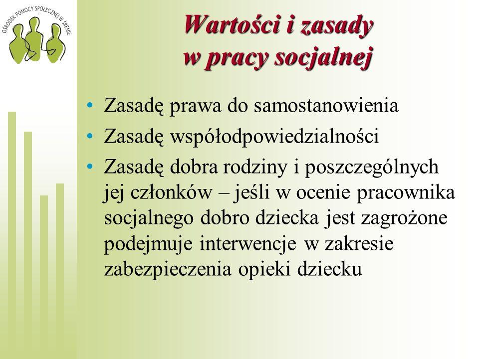 Wartości i zasady w pracy socjalnej