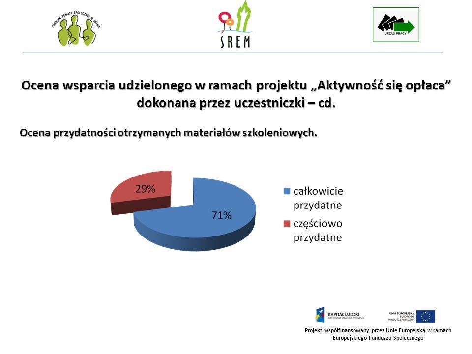 """Ocena wsparcia udzielonego w ramach projektu """"Aktywność się opłaca dokonana przez uczestniczki – cd."""