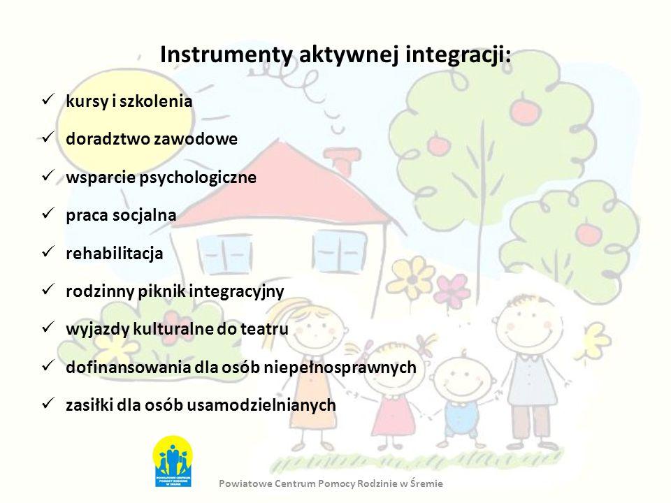 Instrumenty aktywnej integracji: