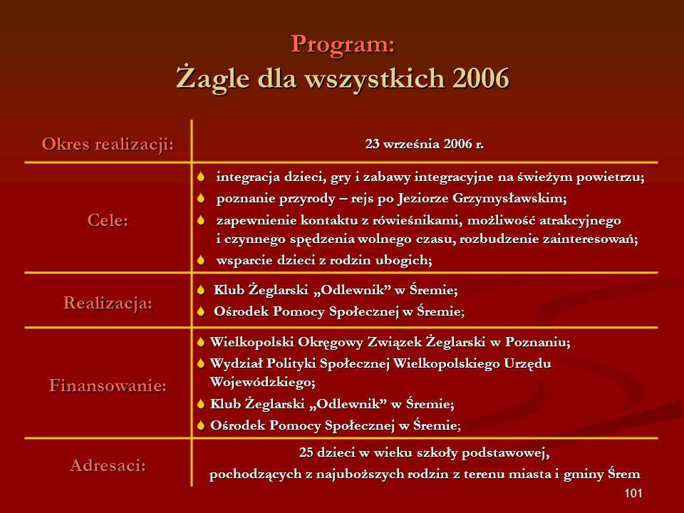 Program: Żagle dla wszystkich 2006