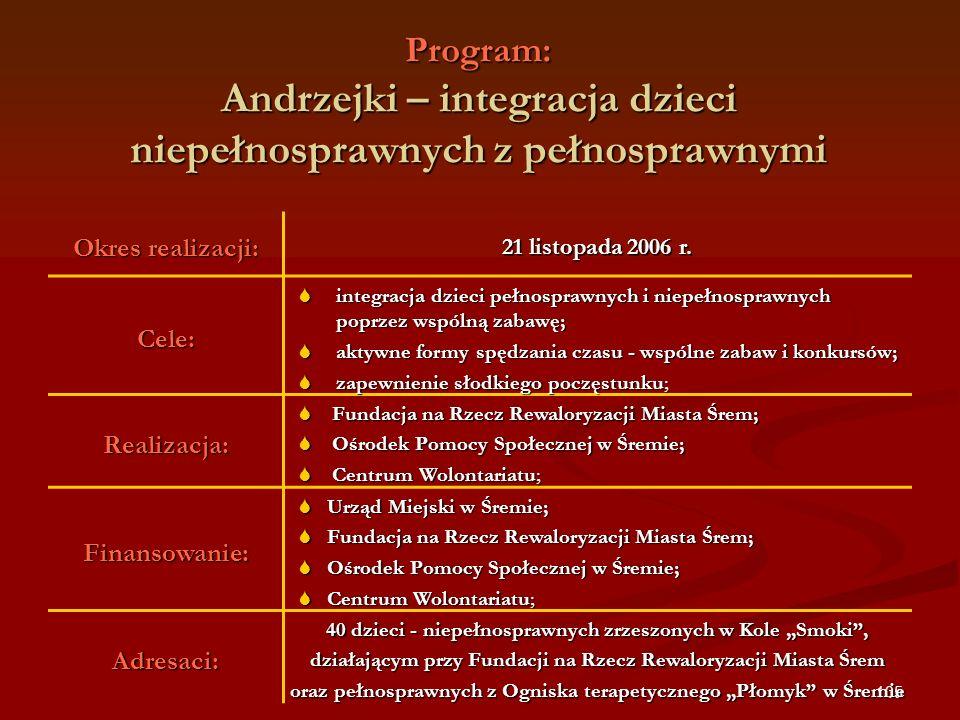 Program: Andrzejki – integracja dzieci niepełnosprawnych z pełnosprawnymi
