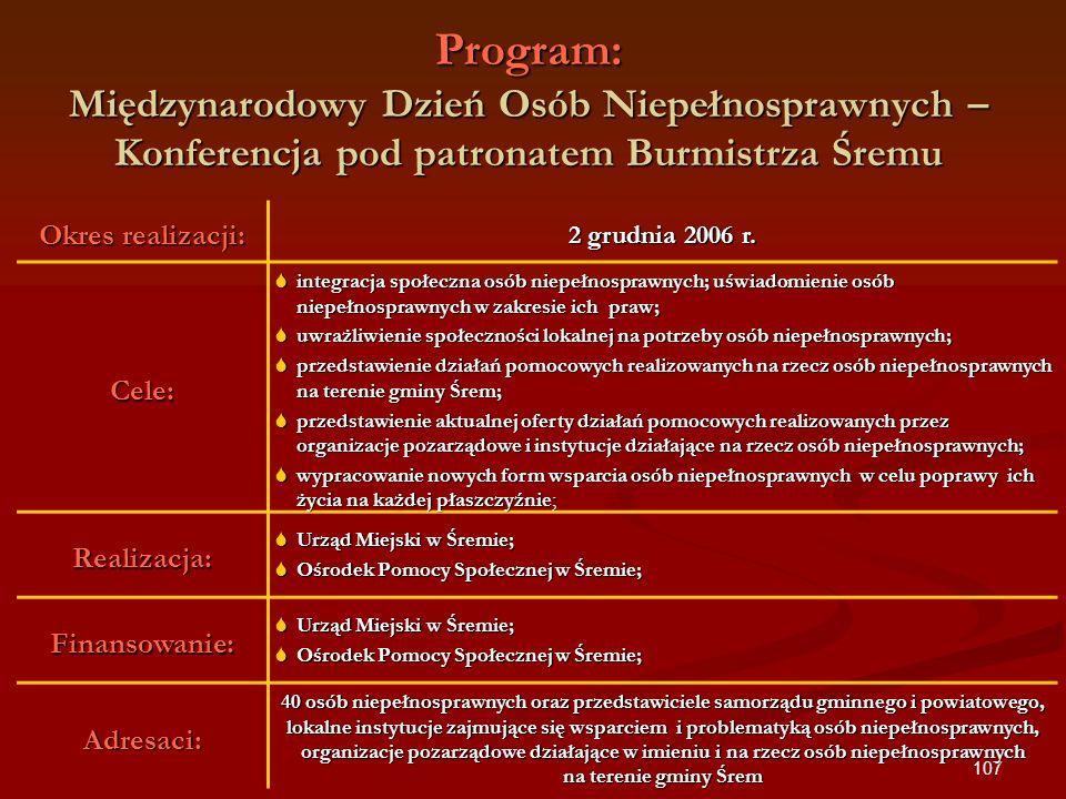 Program: Międzynarodowy Dzień Osób Niepełnosprawnych – Konferencja pod patronatem Burmistrza Śremu