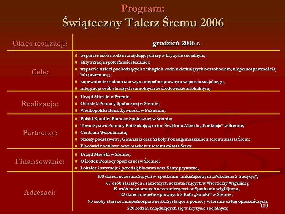 Program: Świąteczny Talerz Śremu 2006