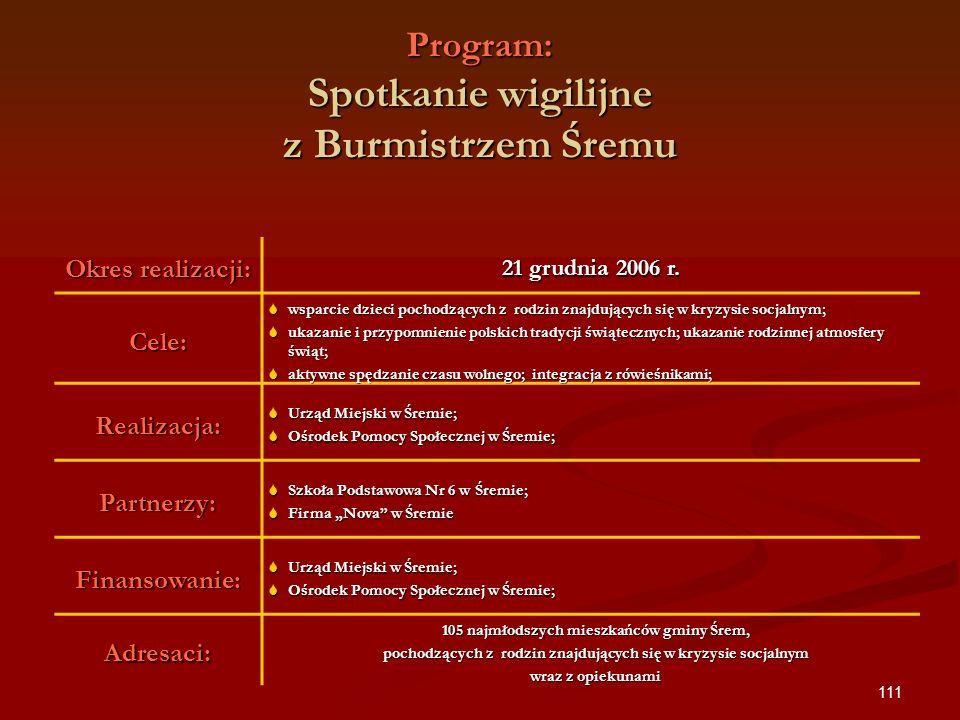 Program: Spotkanie wigilijne z Burmistrzem Śremu