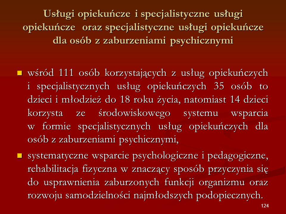 Usługi opiekuńcze i specjalistyczne usługi opiekuńcze oraz specjalistyczne usługi opiekuńcze dla osób z zaburzeniami psychicznymi