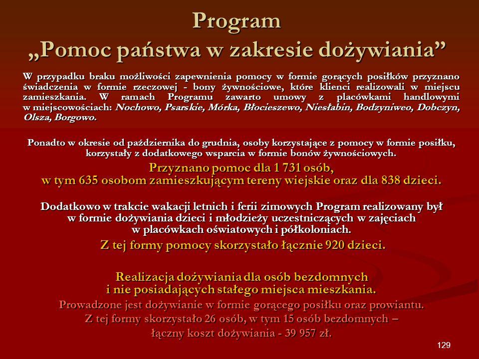 """Program """"Pomoc państwa w zakresie dożywiania"""