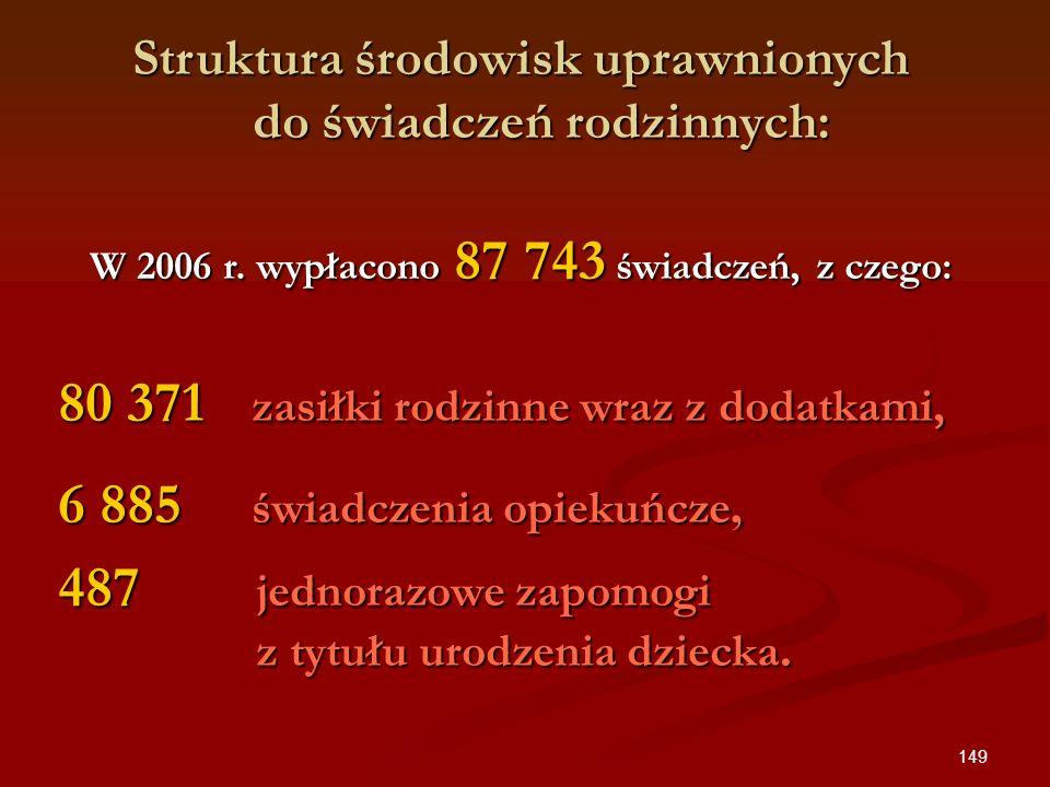 80 371 zasiłki rodzinne wraz z dodatkami,