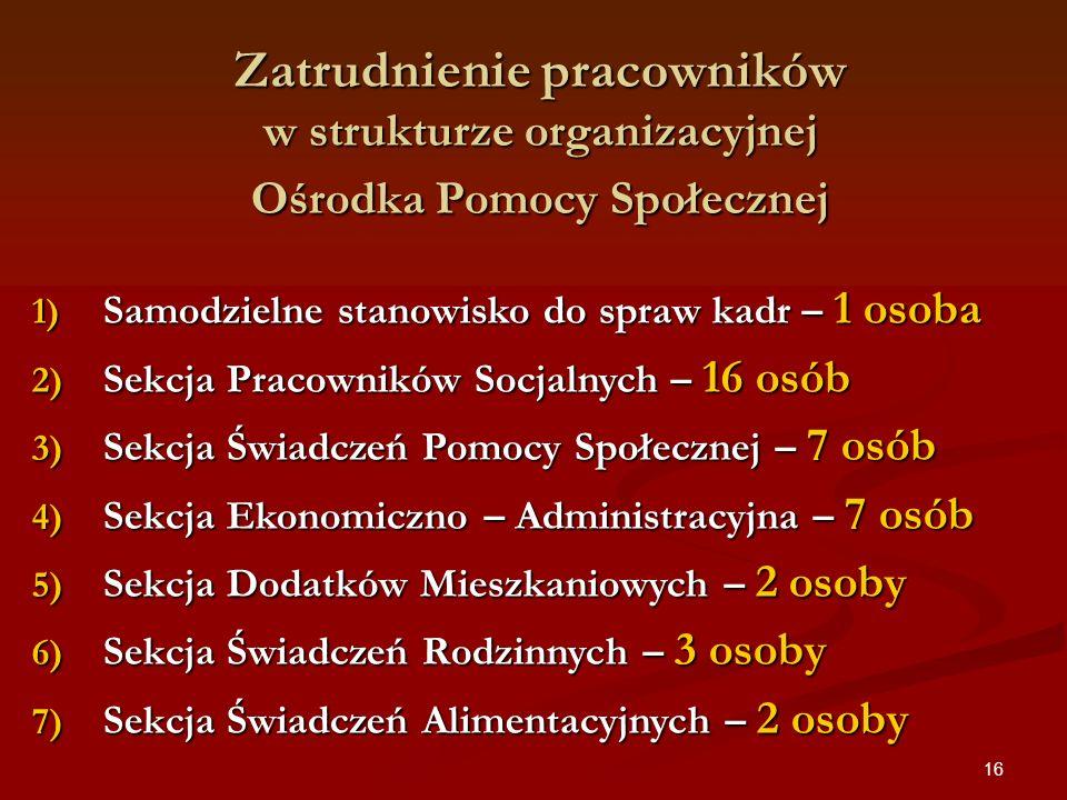 Zatrudnienie pracowników w strukturze organizacyjnej Ośrodka Pomocy Społecznej