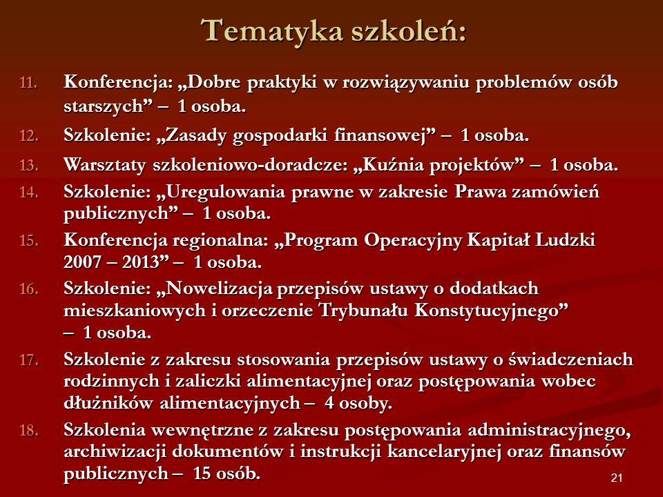 """Tematyka szkoleń:Konferencja: """"Dobre praktyki w rozwiązywaniu problemów osób starszych – 1 osoba."""